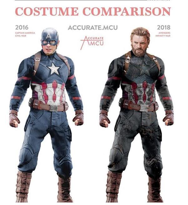 Why Didnt Captain America Wear His Uniform Quora