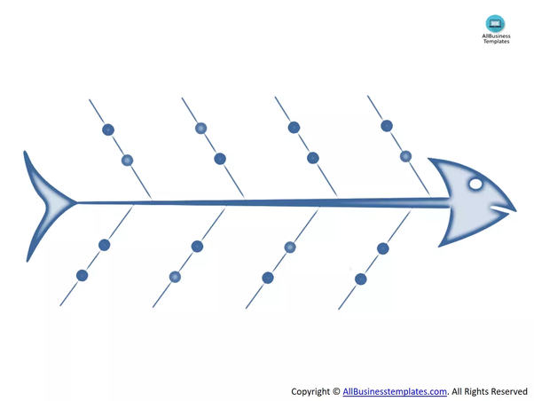 What Is A Fishbone Diagram Quora