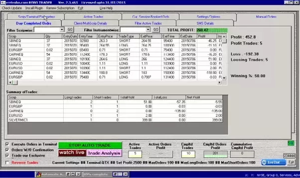 Binary option killer live signals