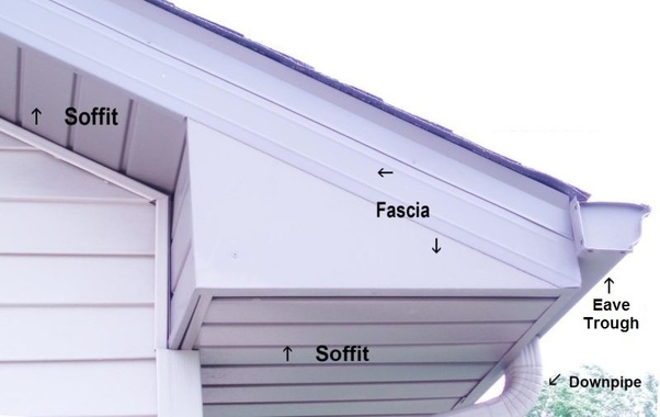 What Are Soffit And Eaves Quora