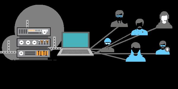 Image result for shared hosting