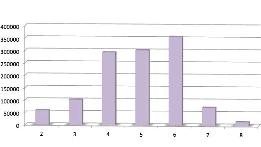 What s the average new sat essay score quora