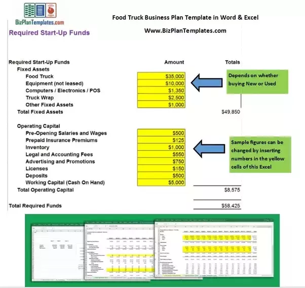 Where can I find a food truck business plan? - Quora