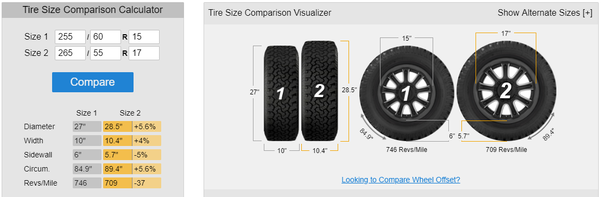 Compare Tire Sizes >> How Is Ground Clearance Affected By 15 Wheels With High