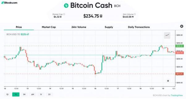 bitcoin trading profit