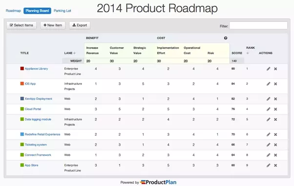 you can try our prioritization and roadmap software free for 30 days at productplan product roadmap software