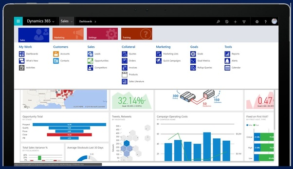 What is Microsoft Dynamics 365? - Quora
