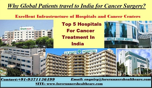 Which is the top cancer treatment hospital in India? - Quora