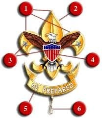What does a First Class Scout badge represent? - Quora
