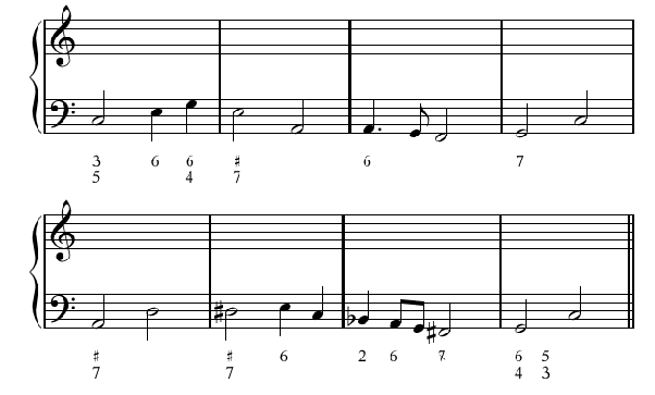 What Is The Longest Musical Chord Name And What Is The Longest Chord