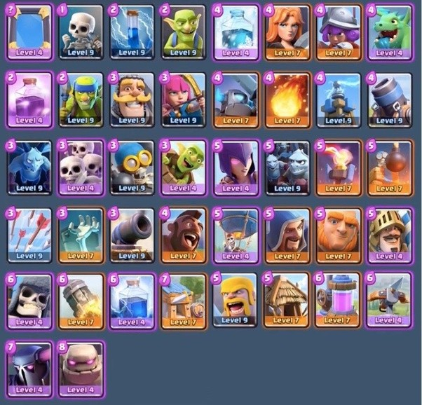 What Is The Best Deck To Beat The Retro Royale Challenge