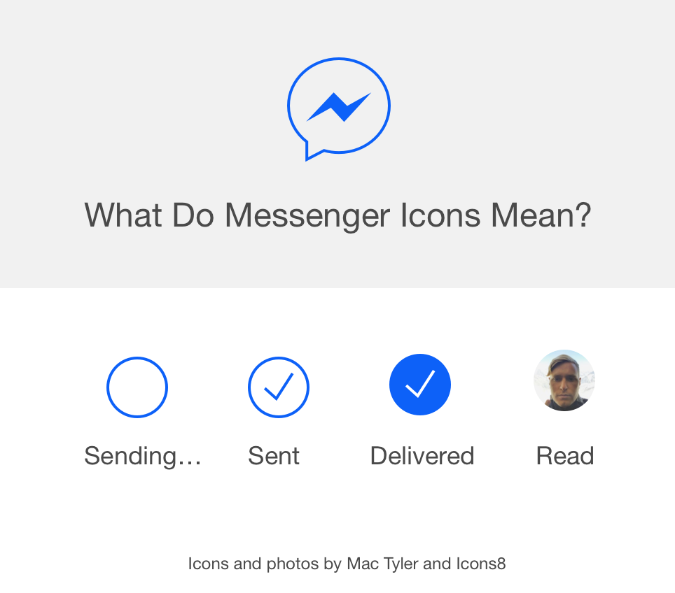 What do the icons on Facebook Messenger mean? - Quora