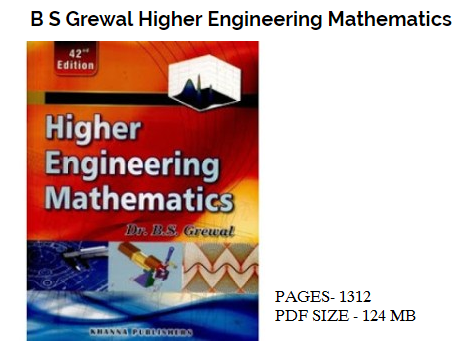 Where could i find a link to download bs garewals higher b s grewal higher engineering mathematics review pdf fandeluxe Images