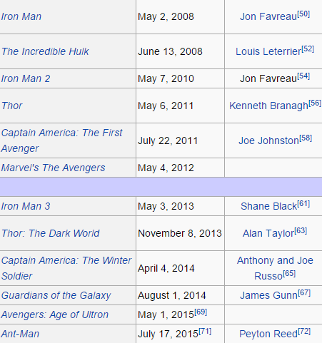 marvel film series order