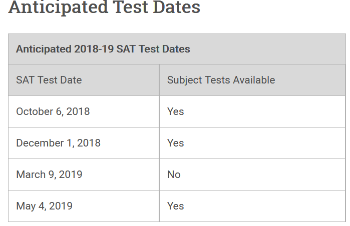 Do the SATs in India take place only during June and