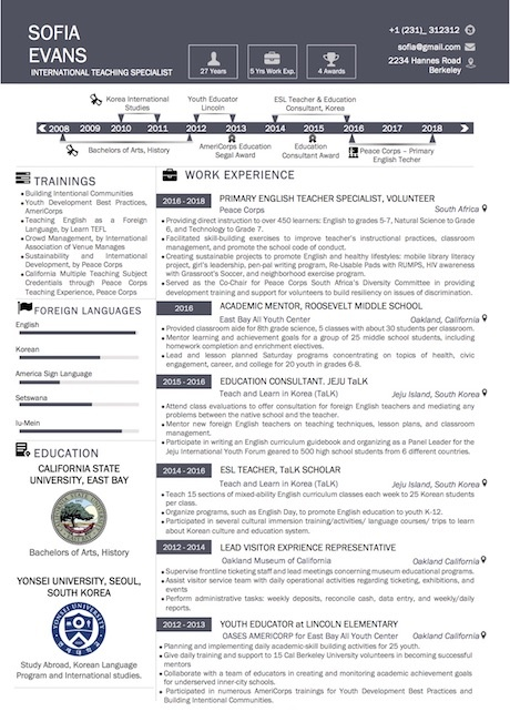 where can i find some nice modern resume templates quora