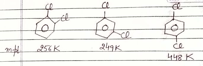 What is the order for the boiling point for ortho-chlorobenzene