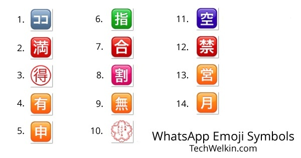 What Exactly Do The Whatsapp Emojis Mean Is There A Compiled List