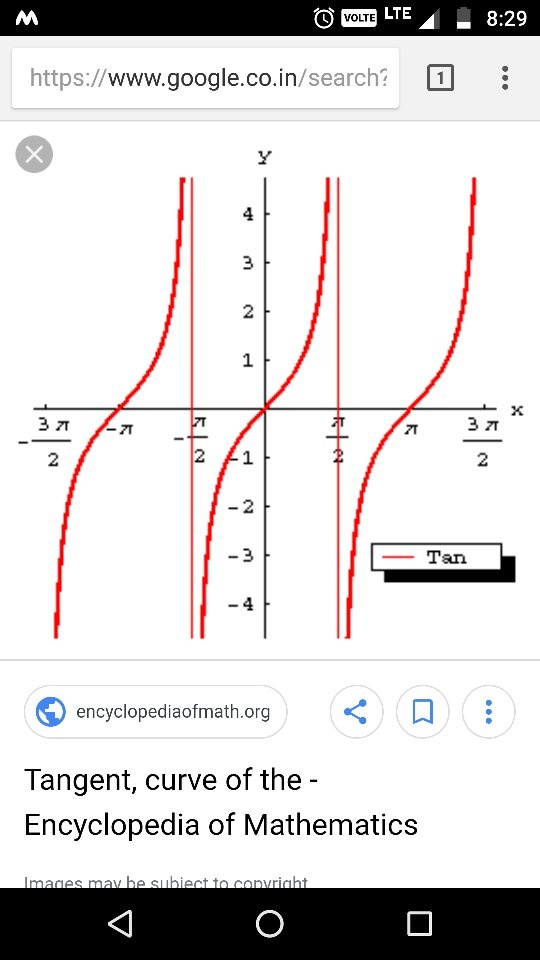 Why is tan (infinity) equal to 1? - Quora