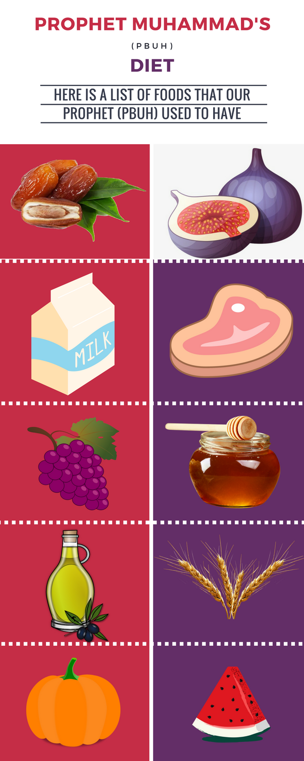 What were the favorite foods of Prophet Muhammad? - Quora