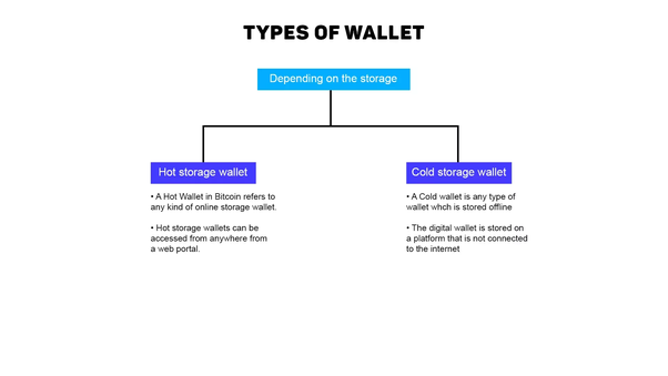 cryptocurrency wallet key