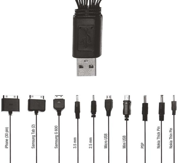 What is the difference between a USB charging cable and a data cable ...