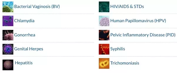 Sexually transmitted diseases caused by bacteria wiki