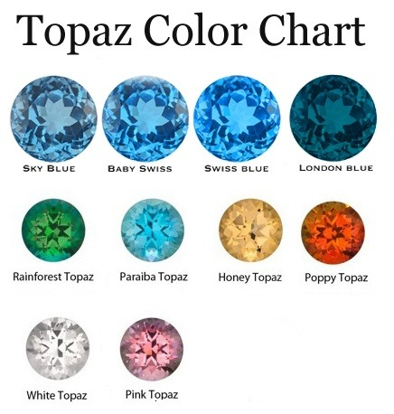 how to know if i own a genuine topaz quora. Black Bedroom Furniture Sets. Home Design Ideas