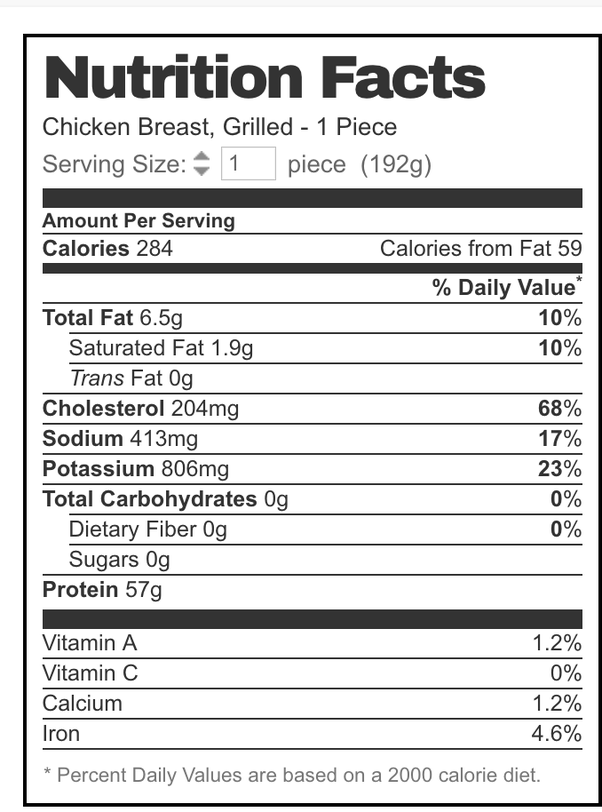 How Many Calories Are In Grilled Chicken Breast Quora