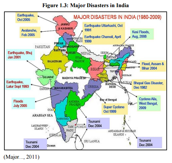 Which Indian City Is The Safest From Natural Disasters?