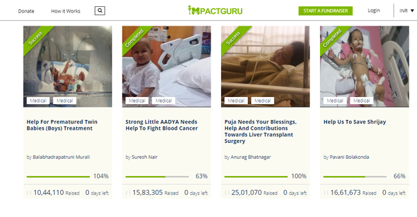 impact_guru_crowdfunding_in_india