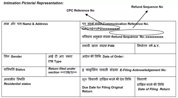 I got an income tax refund cheque but the wrong account number is in case intimation is not received by you you can request to resend the intimation spiritdancerdesigns Image collections