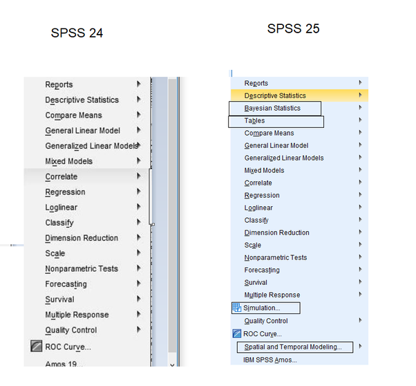 What is the difference between SPSS 24 and SPSS 25? - Quora