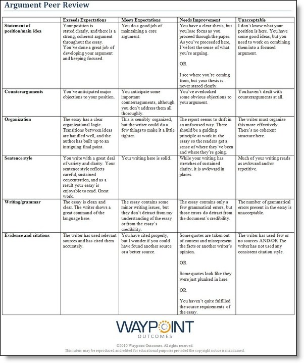 Peer Review Essay Rubric - Today Manual Guide Trends Sample •