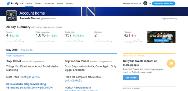 How to increase followers on Twitter - Quora