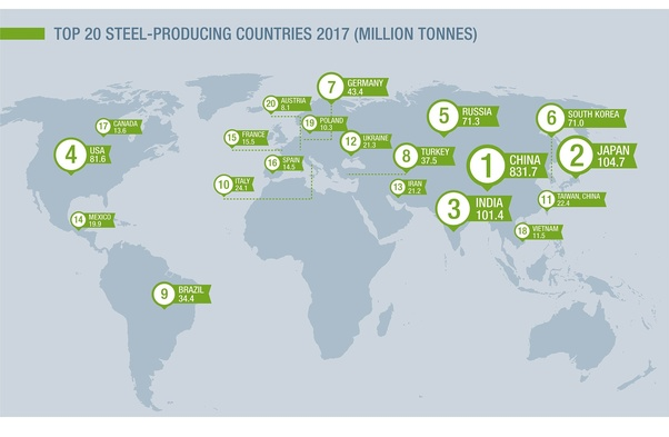 Who are the top steel manufacturers/fabricators in Vietnam