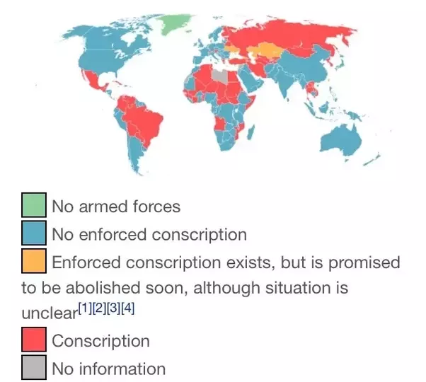 countries using necessary service service