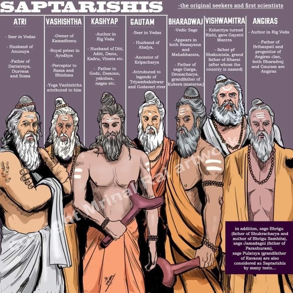 Who knows about the Vats Gotra of the Hindu Brahmin family