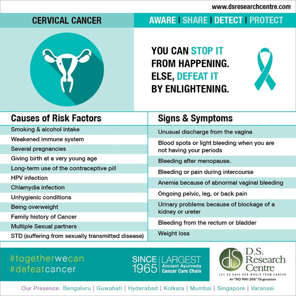 What Are 8 Signs Of Cervical Cancer That Women Need To Observe Quora