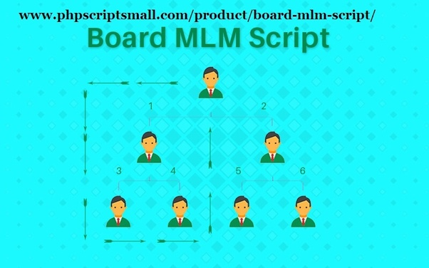 Which plan is best for MLM? - Quora