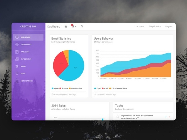 What sites can you recommend for buying Bootstrap templates? Flask ...