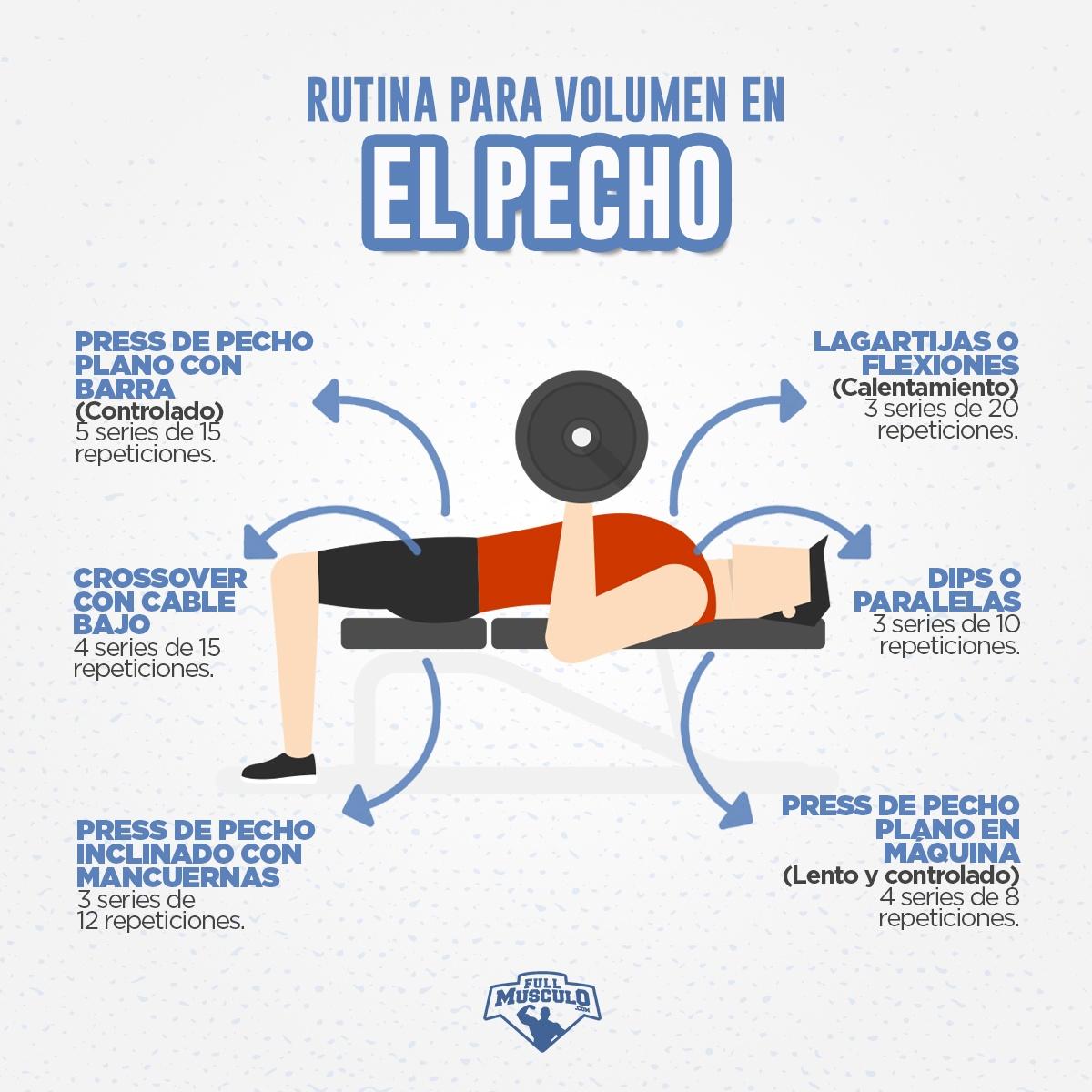 De 30 brazos dias rutina flexiones