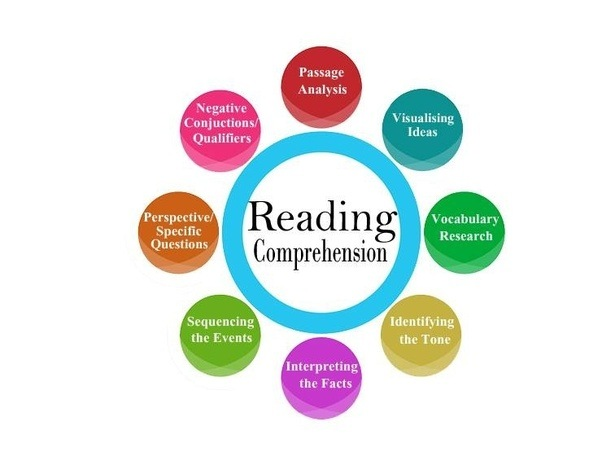 What are some of the effective ways to improve one's Reading ...