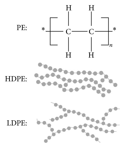 what is a ziegler-natta catalyst