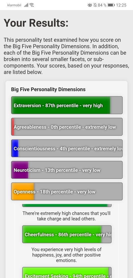 How do psychopaths and sociopaths score on the Big Five Personality