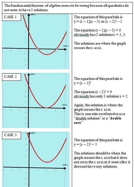 What does it mean for a quadratic function to have a double zero ...