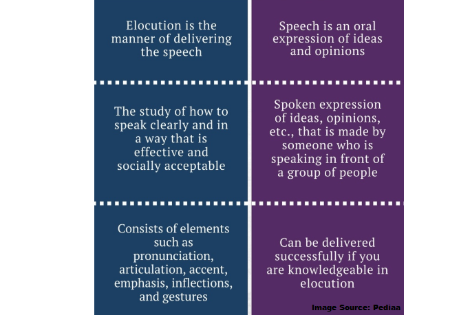elocution topics for kids