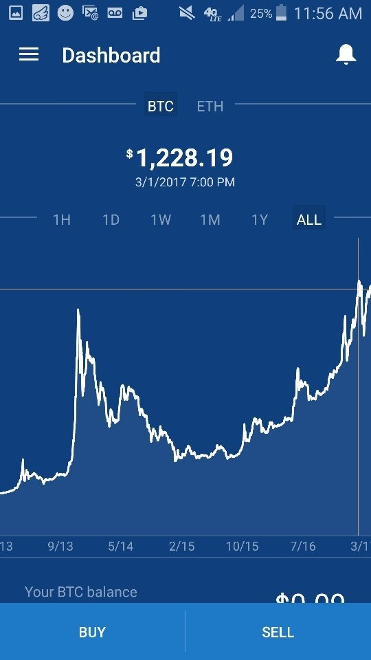 is cryptocurrency worth buying