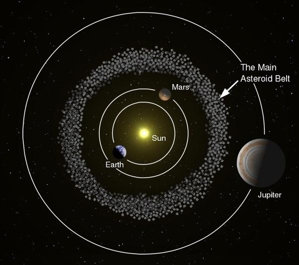 4 biggest asteroids in asteroid belt - photo #41