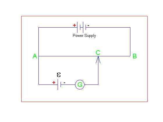What Is The Emf Of A Cell And Elaborate The Method For Measurement